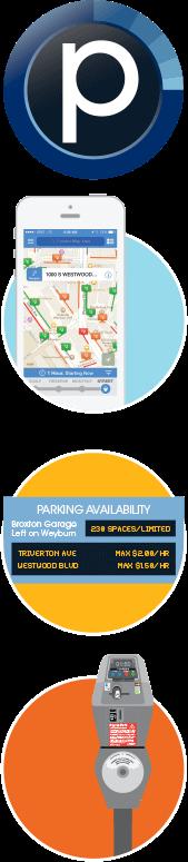 LA Express Park – Now in Westwood